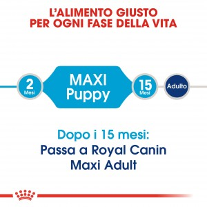 Royal Canin Maxi Puppy per cane